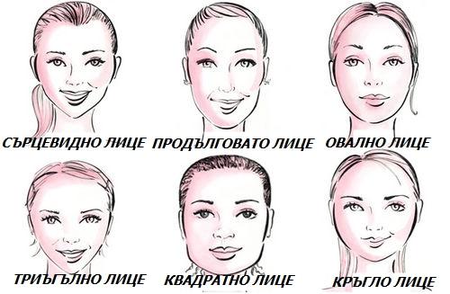 как да си изберем прическа според лицето